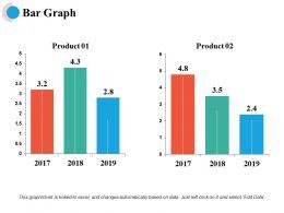 Bar Graph Finance Ppt Powerpoint Presentation Diagram Ppt