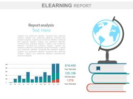 Bar Graph For Elearning Report Analysis Powerpoint Slides