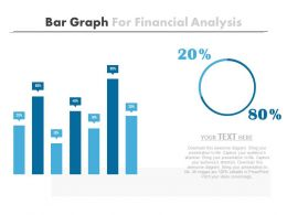 Bar Graph For Financial Analysis Powerpoint Slides