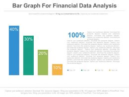 Bar Graph For Financial Data Analysis Powerpoint Slides