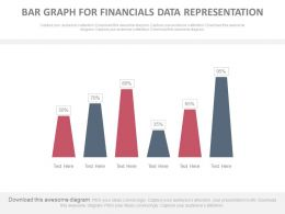 Bar Graph For Financial Data Representation Powerpoint Slides