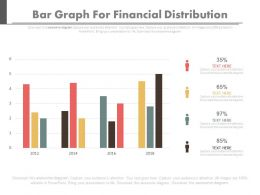 Bar Graph For Financial Distribution With Year Based Analysis Powerpoint Slides