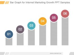 Bar Graph For Internet Marketing Growth Ppt Samples