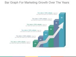 Bar Graph For Marketing Growth Over The Years Ppt Slide Styles