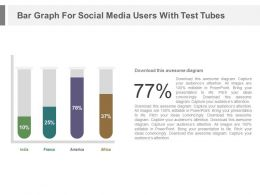 Bar Graph For Social Media Users With Test Tubes Powerpoint Slides