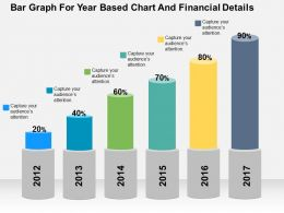 Bar Graph For Year Based Chart And Financial Details Flat Powerpoint Design
