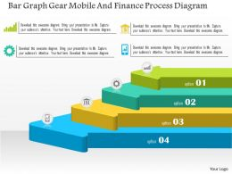 Bar Graph Gear Mobile And Finance Process Diagram Powerpoint Templates