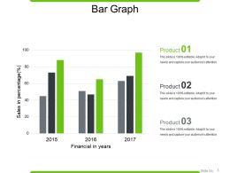 Bar Graph Good Ppt Example