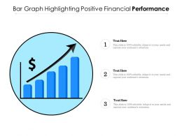 Bar Graph Highlighting Positive Financial Performance