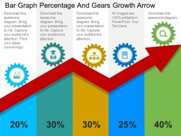 Bar Graph Percentage And Gears Growth Arrow Flat Powerpoint Design