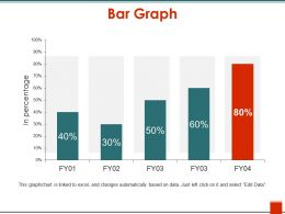 Bar Graph Powerpoint Ideas