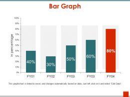 Bar Graph Powerpoint Ideas