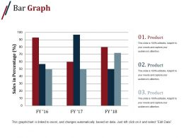 Bar Graph Powerpoint Presentation Examples