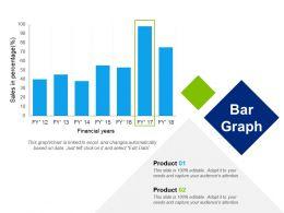 Bar Graph Powerpoint Templates