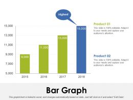 Bar Graph Ppt Inspiration Background Images