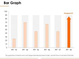 Bar Graph Ppt Slides