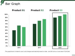 Bar Graph Ppt Visual Aids Background Images