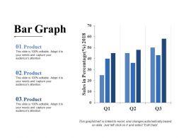 Bar Graph Sample Ppt Files