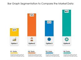 Bar Graph Segmentation To Compare The Market Data
