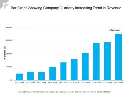 Bar Graph Showing Company Quarterly Increasing Trend In Revenue
