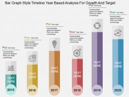 Bar Graph Style Timeline Year Based Analysis For Growth And Target Flat Powerpoint Design