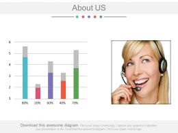 Bar Graph With Business About Us Detail Powerpoint Slides