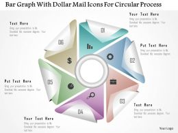 Bar Graph With Dollar Mail Icons For Circular Process Powerpoint Template
