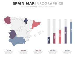 bar_graph_with_map_of_spain_for_financial_analysis_powerpoint_slides_Slide01