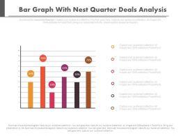 Bar Graph With Next Quarter Deals Analysis Powerpoint Slides