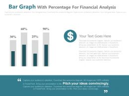 Bar Graph With Percentage For Financial Analysis Powerpoint Slides