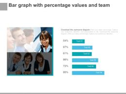 Bar Graph With Percentage Values And Team Powerpoint Slides