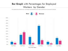 Bar Graph With Percentages For Employed Workers By Gender Infographic Template