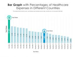 Bar Graph With Percentages Of Healthcare Expenses In Different Countries Infographic Template