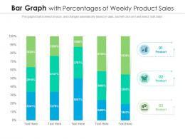 Bar Graph With Percentages Of Weekly Product Sales Infographic Template