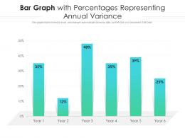 Bar Graph With Percentages Representing Annual Variance Infographic Template