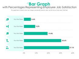 Bar Graph With Percentages Representing Employee Job Satisfaction Infographic Template
