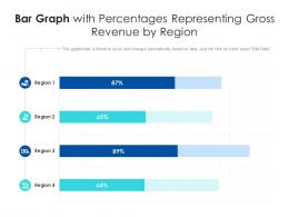 Bar Graph With Percentages Representing Gross Revenue By Region Infographic Template