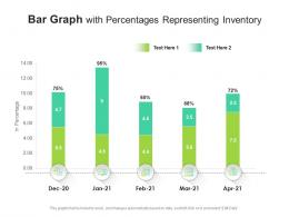 Bar Graph With Percentages Representing Inventory Infographic Template