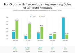 Bar Graph With Percentages Representing Sales Of Different Products Infographic Template