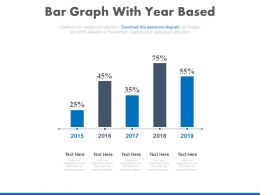Bar Graph With Year Based Timeline Percentage Chart Powerpoint Slides