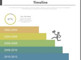 Bar Graph With Year Based Timeline Powerpoint Slides