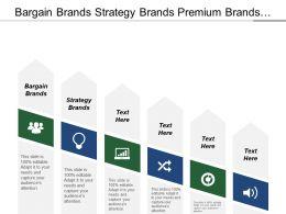 Bargain Brands Strategy Brands Premium Brands Benefits Marketing