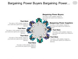 Bargaining Power Buyers Bargaining Power Suppliers Investment Strategy