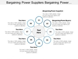 Bargaining Power Suppliers Bargaining Power Buyers Horizontal Competition