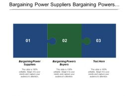 Bargaining Power Suppliers Bargaining Powers Buyers Industry Competitors