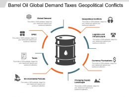 Barrel Oil Global Demand Taxes Geopolitical Conflicts