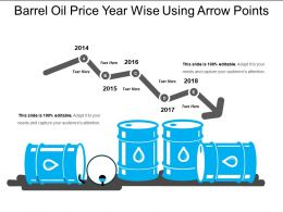 Barrel Oil Price Year Wise Using Arrow Points