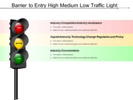Barrier To Entry High Medium Low Traffic Light