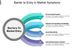 Barrier To Entry In Market Symptoms