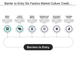 Barrier To Entry Six Factors Market Culture Credit And Financing